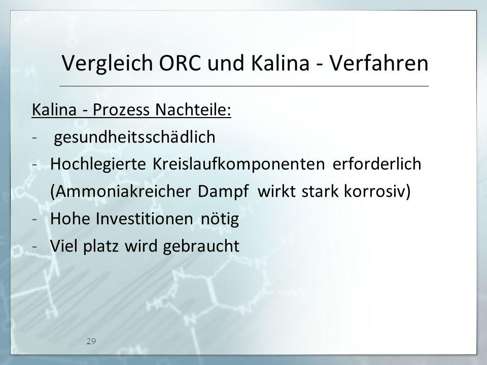 Vergleich ORC und Kalina - Verfahren