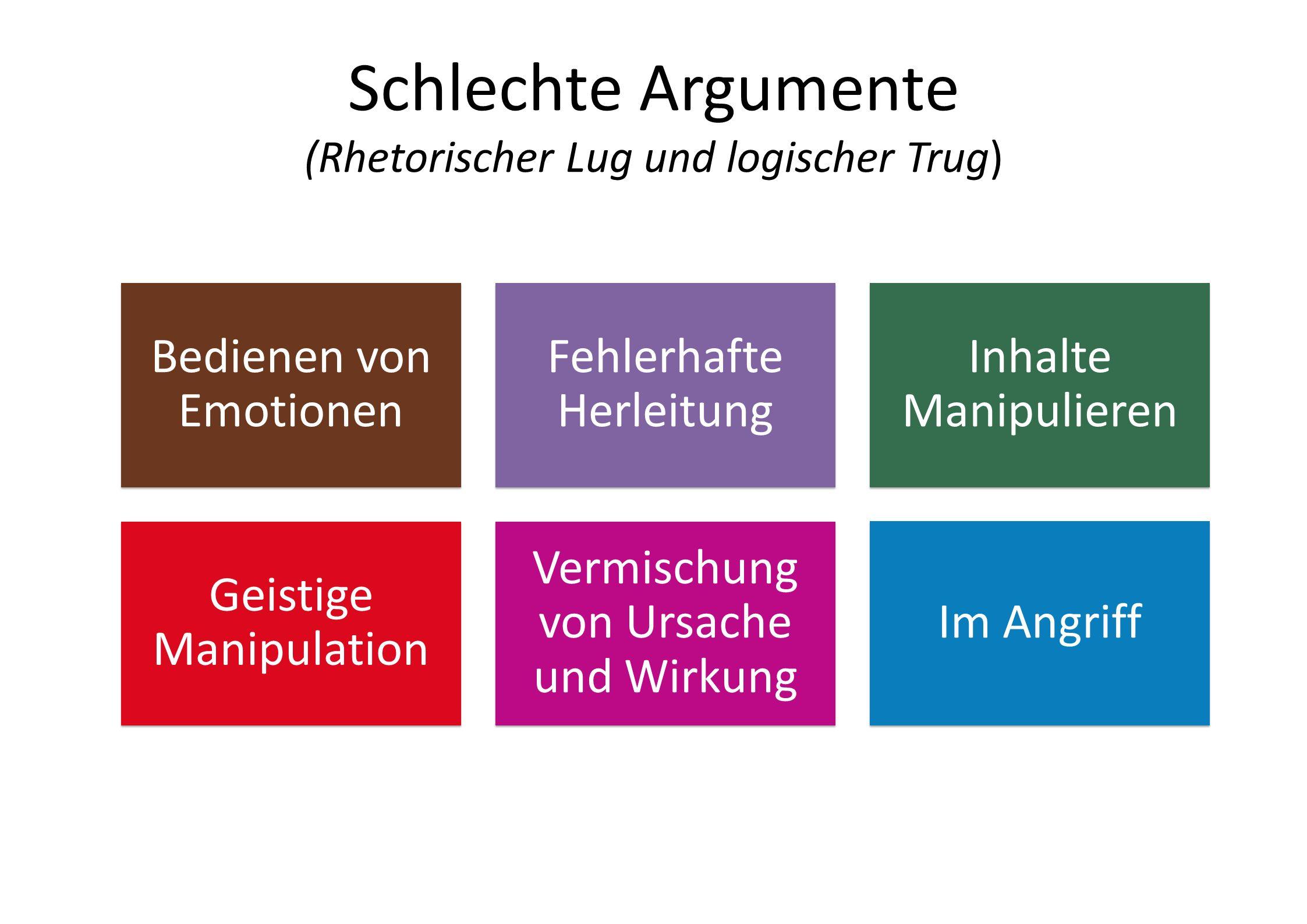 Schlechte Argumente (Rhetorischer Lug und logischer Trug)