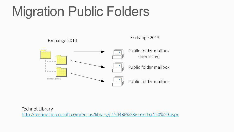 Migration Public Folders