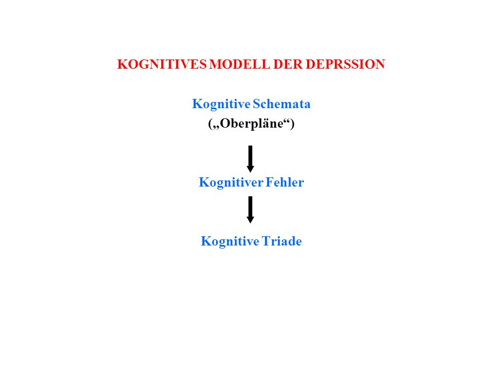 KOGNITIVES MODELL DER DEPRSSION