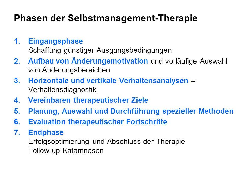 Phasen der Selbstmanagement-Therapie