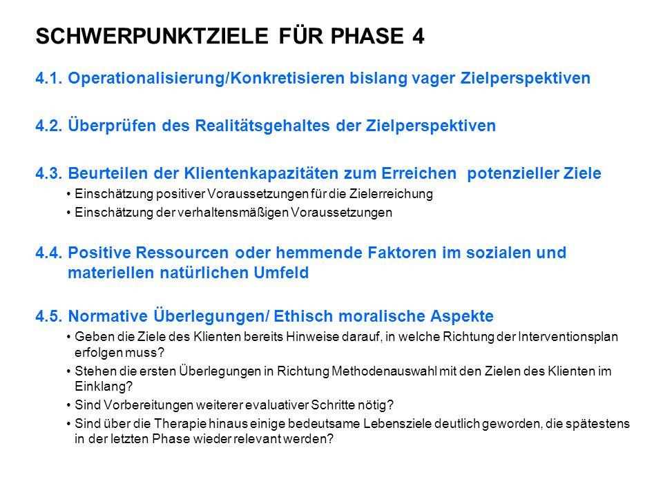 SCHWERPUNKTZIELE FÜR PHASE 4