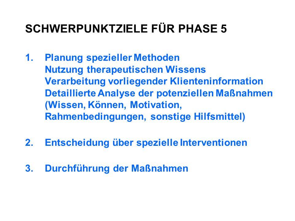 SCHWERPUNKTZIELE FÜR PHASE 5