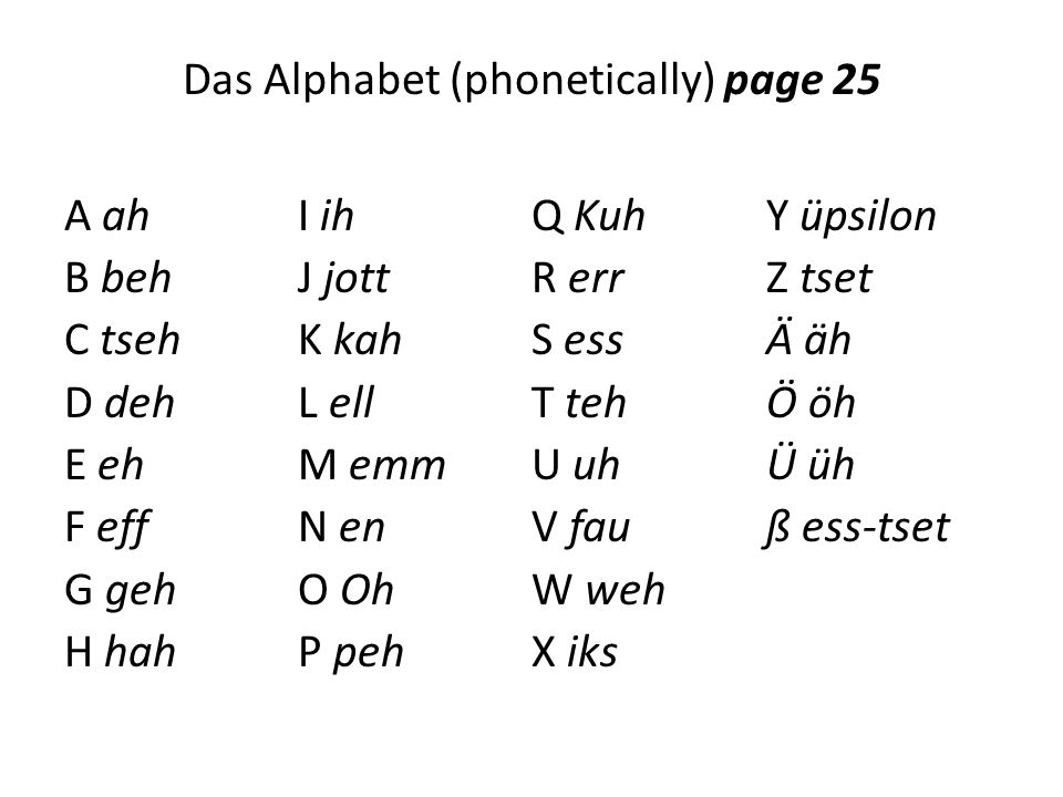 Das Alphabet (phonetically) page 25
