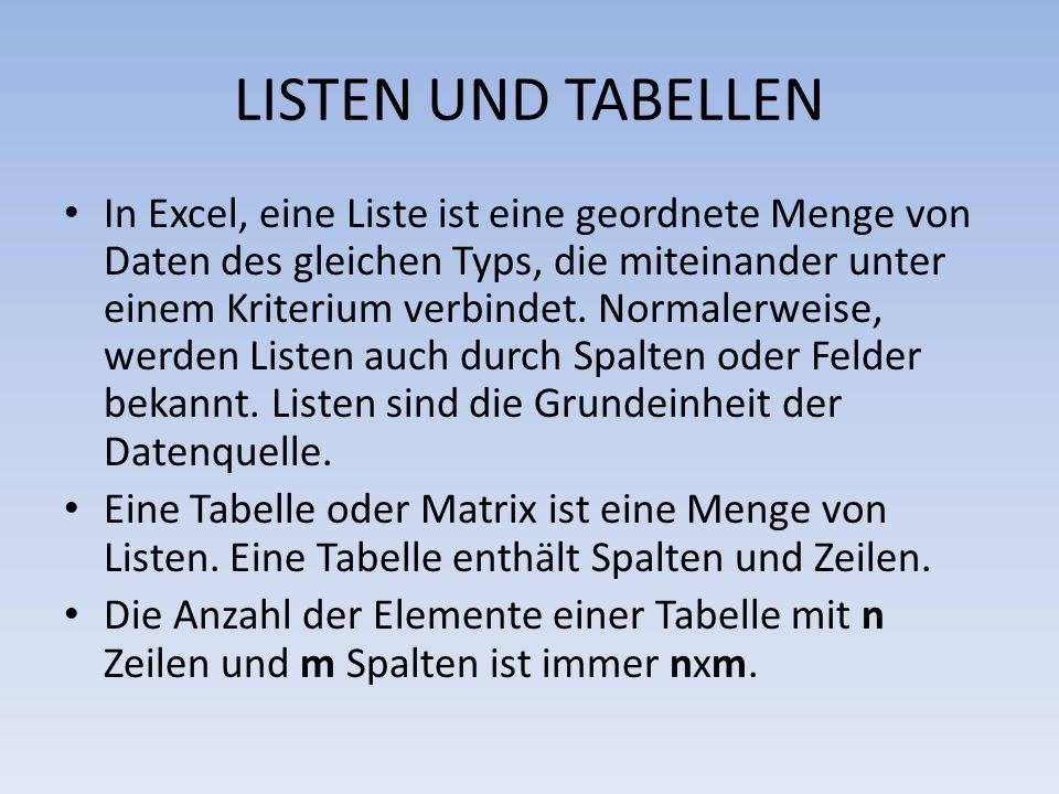 LISTEN UND TABELLEN