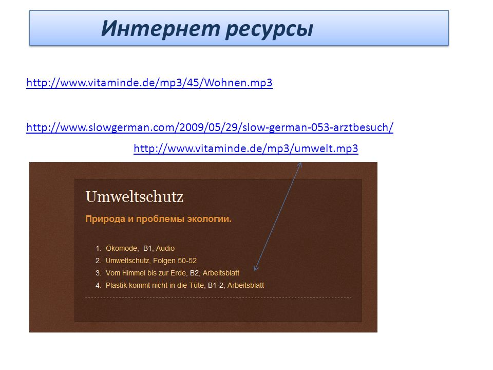 Интернет ресурсы http://www.vitaminde.de/mp3/45/Wohnen.mp3