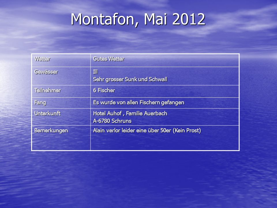 Montafon, Mai 2012 Wetter Gutes Wetter Gewässer Ill