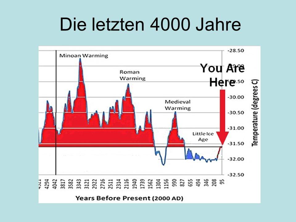 Die letzten 4000 Jahre
