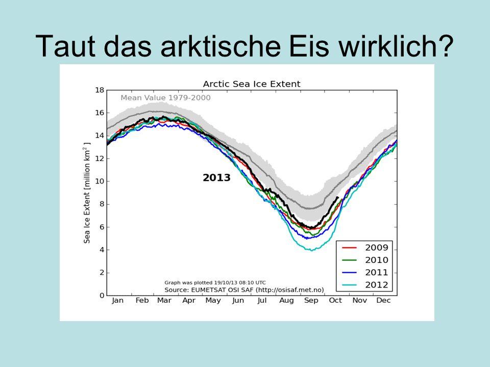 Taut das arktische Eis wirklich