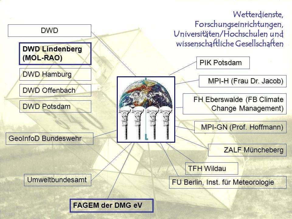 Wetterdienste, Forschungseinrichtungen, Universitäten/Hochschulen und wissenschaftliche Gesellschaften