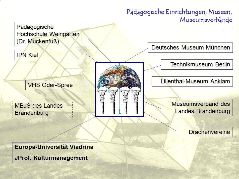 Pädagogische Einrichtungen, Museen, Museumsverbände