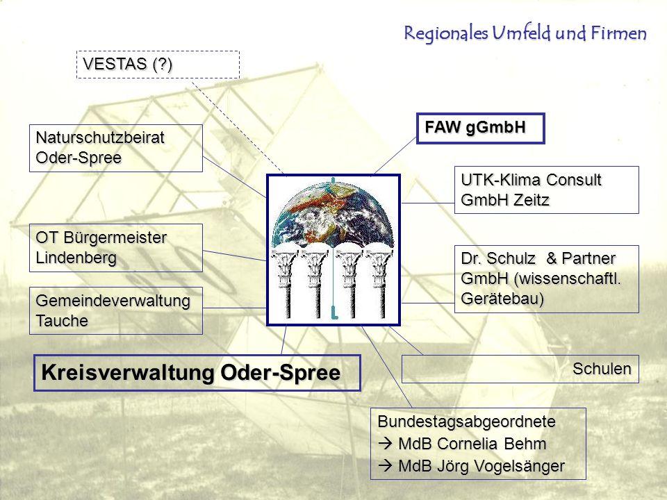 Kreisverwaltung Oder-Spree