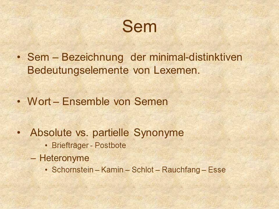 Sem Sem – Bezeichnung der minimal-distinktiven Bedeutungselemente von Lexemen. Wort – Ensemble von Semen.