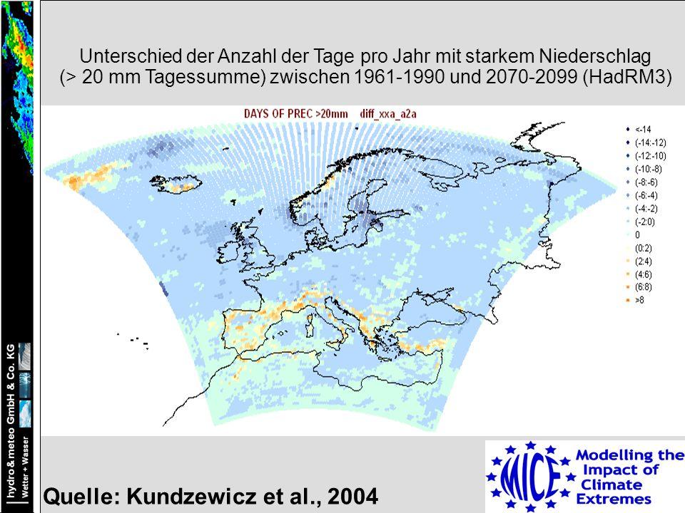 Quelle: Kundzewicz et al., 2004