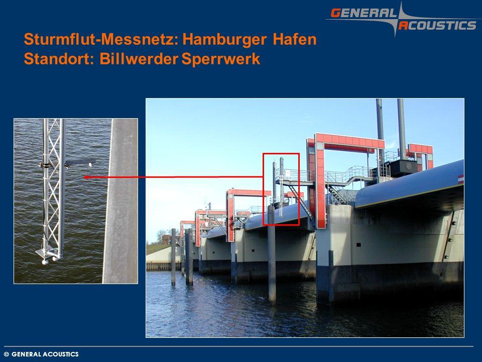 Sturmflut-Messnetz: Hamburger Hafen Standort: Billwerder Sperrwerk