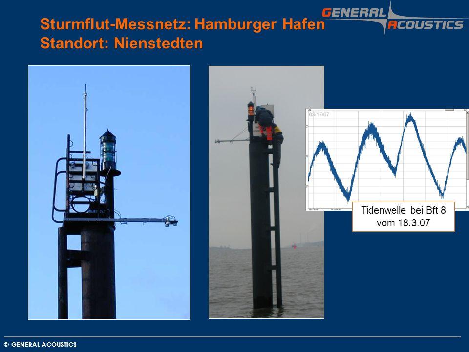 Sturmflut-Messnetz: Hamburger Hafen Standort: Nienstedten