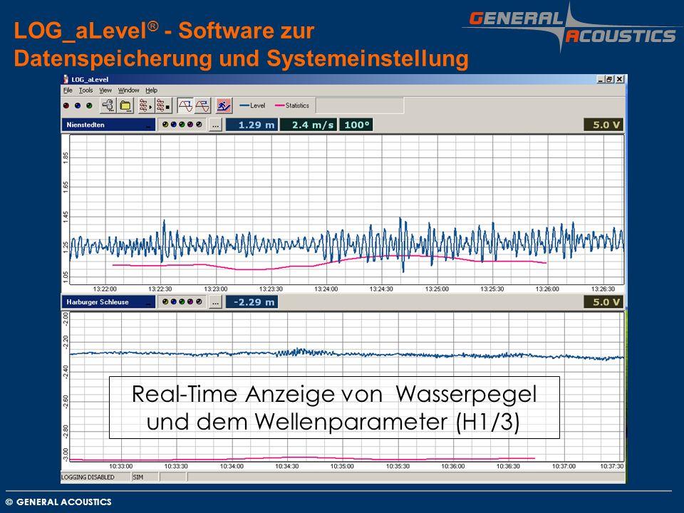 LOG_aLevel® - Software zur Datenspeicherung und Systemeinstellung