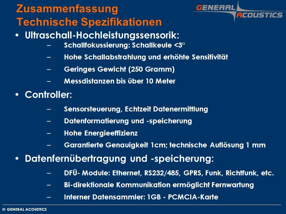 Zusammenfassung Technische Spezifikationen