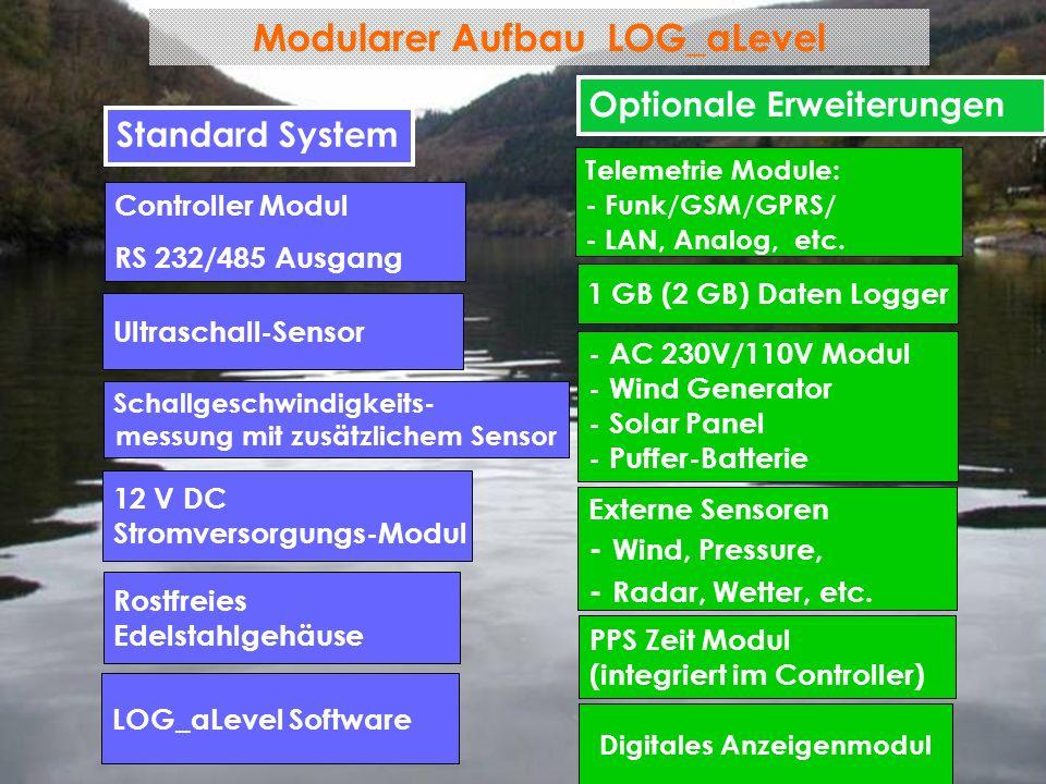 Modularer Aufbau LOG_aLevel
