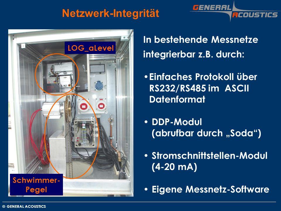 Netzwerk-Integrität In bestehende Messnetze integrierbar z.B. durch: