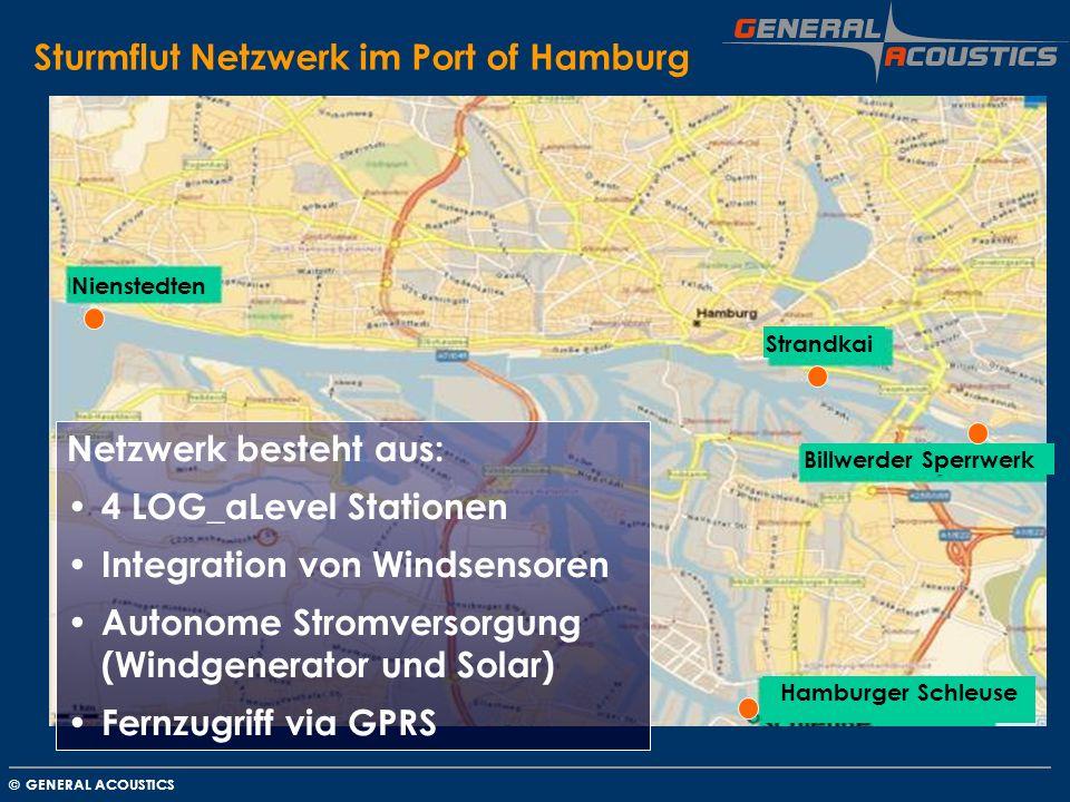 Sturmflut Netzwerk im Port of Hamburg