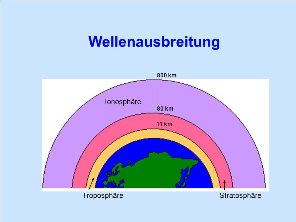 Wellenausbreitung Ionosphäre Troposphäre Stratosphäre 800 km 80 km
