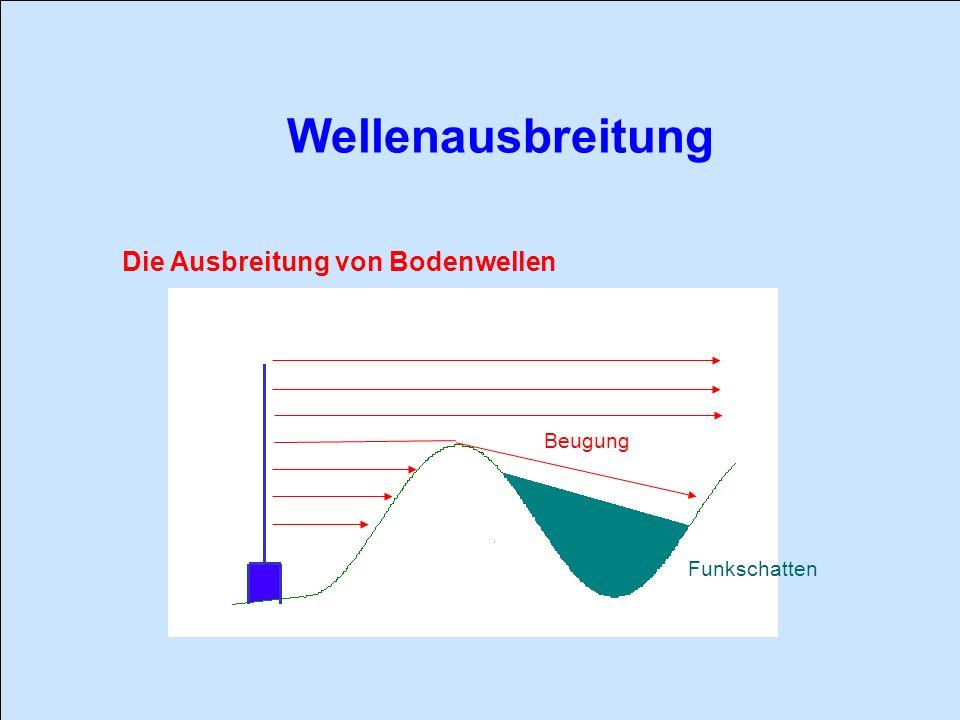 Wellenausbreitung Die Ausbreitung von Bodenwellen Beugung Funkschatten