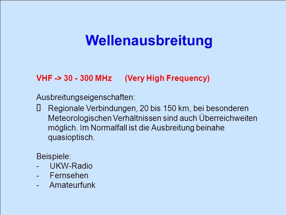 Wellenausbreitung VHF -> 30 - 300 MHz (Very High Frequency) Ausbreitungseigenschaften: