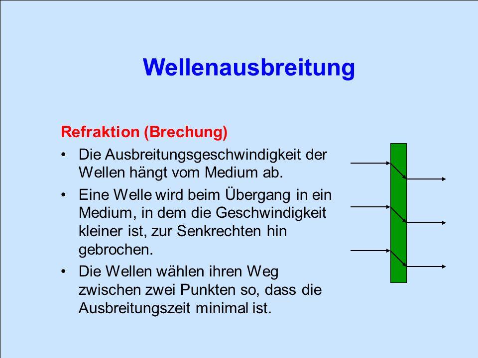 Wellenausbreitung Refraktion (Brechung)