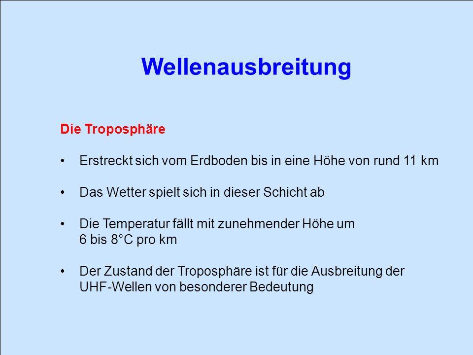 Wellenausbreitung Die Troposphäre