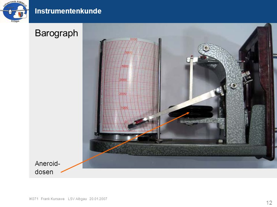 Barograph Instrumentenkunde Aneroid-dosen