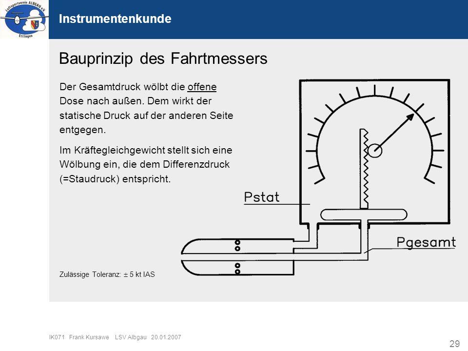 Bauprinzip des Fahrtmessers
