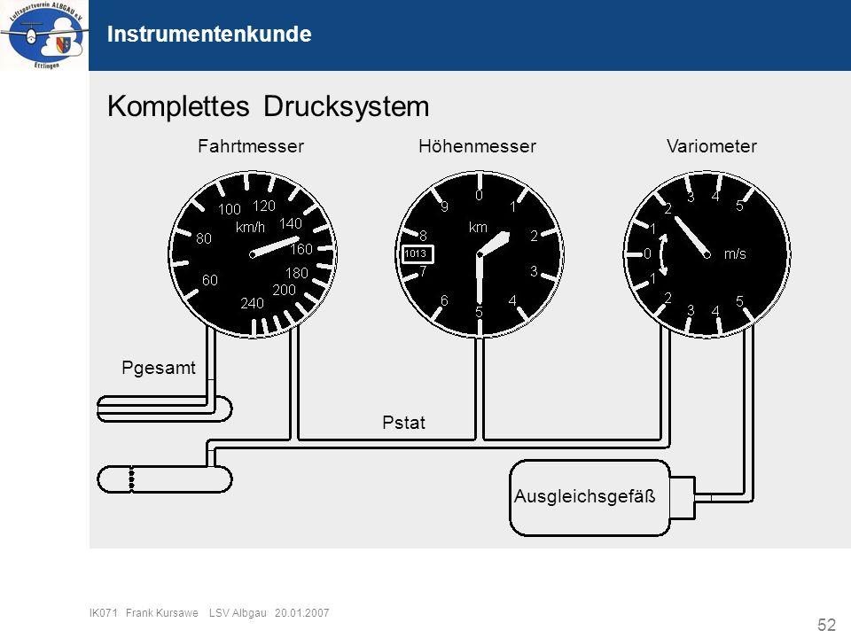 Komplettes Drucksystem