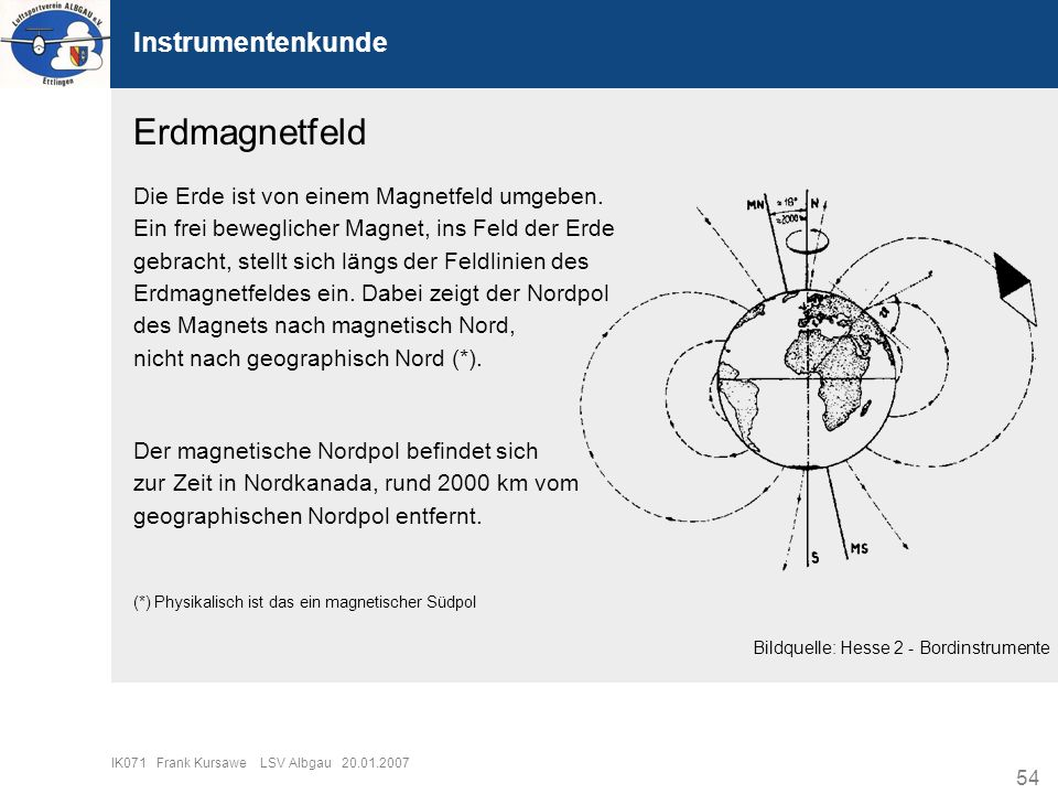Erdmagnetfeld Instrumentenkunde