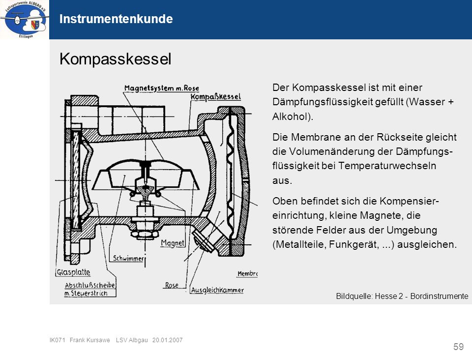 Kompasskessel Instrumentenkunde