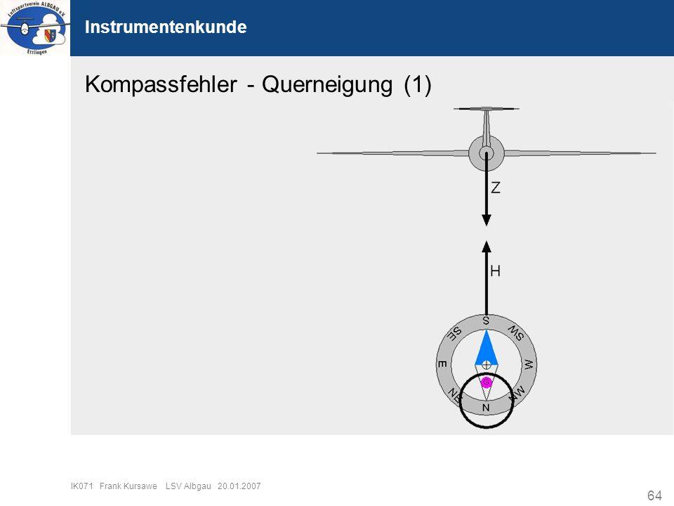 Kompassfehler - Querneigung (1)