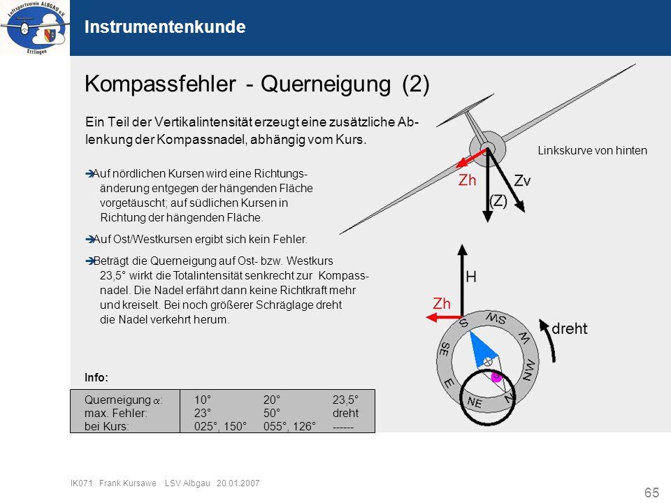 Kompassfehler - Querneigung (2)