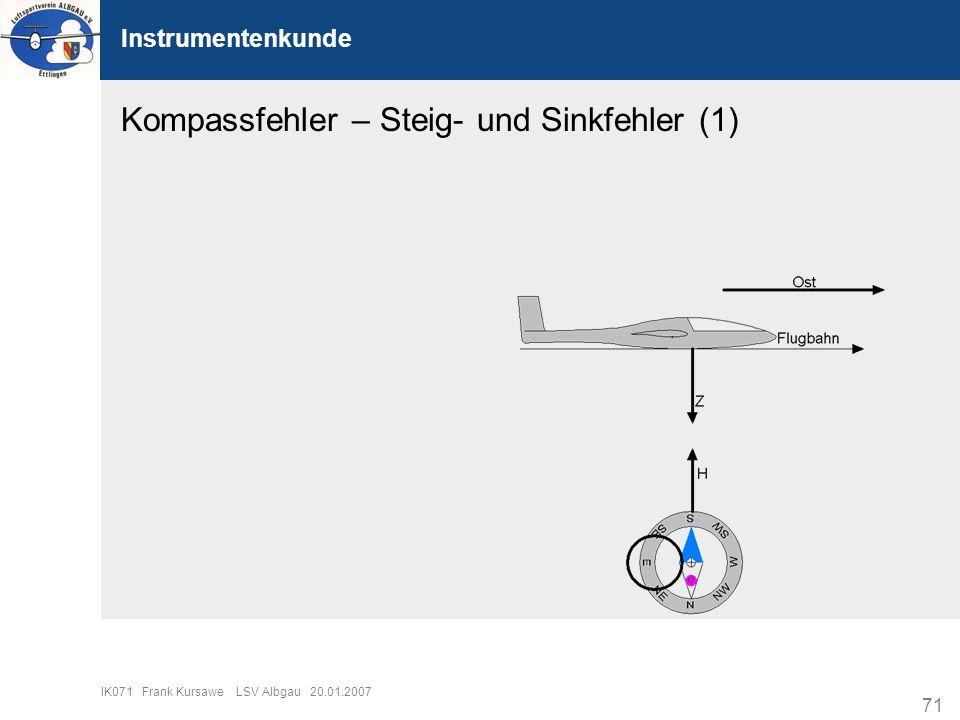 Kompassfehler – Steig- und Sinkfehler (1)