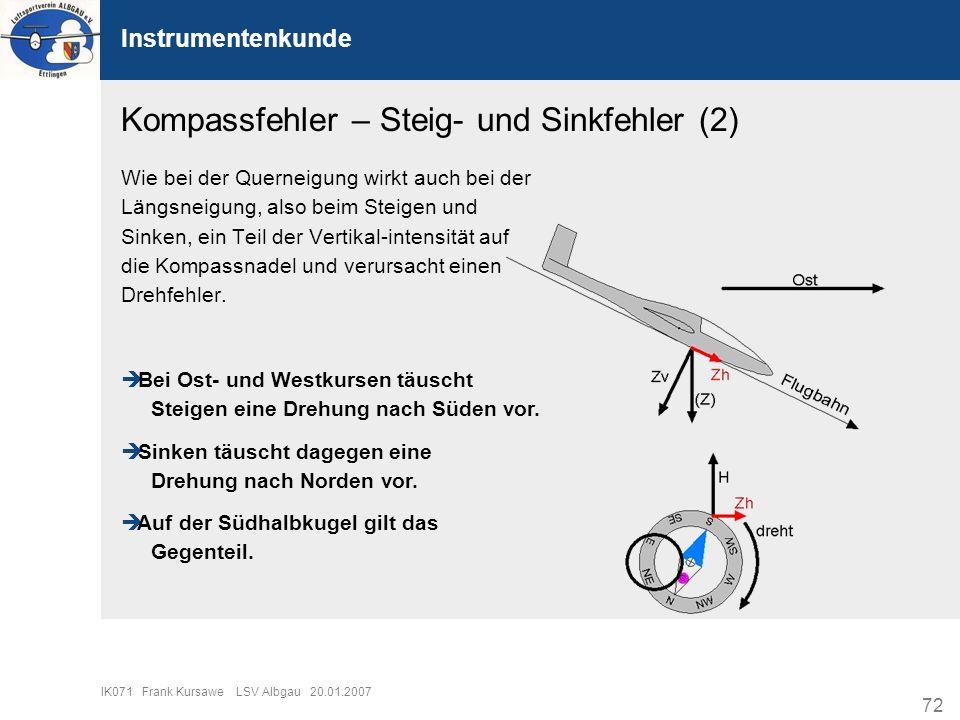 Kompassfehler – Steig- und Sinkfehler (2)