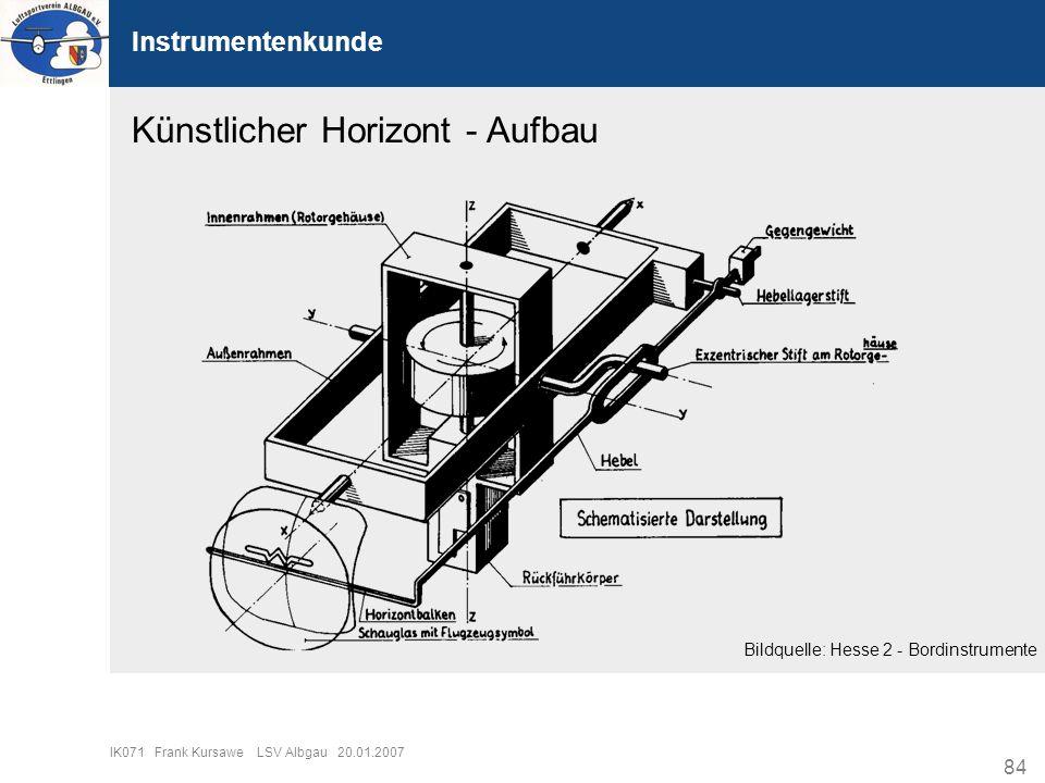 Künstlicher Horizont - Aufbau