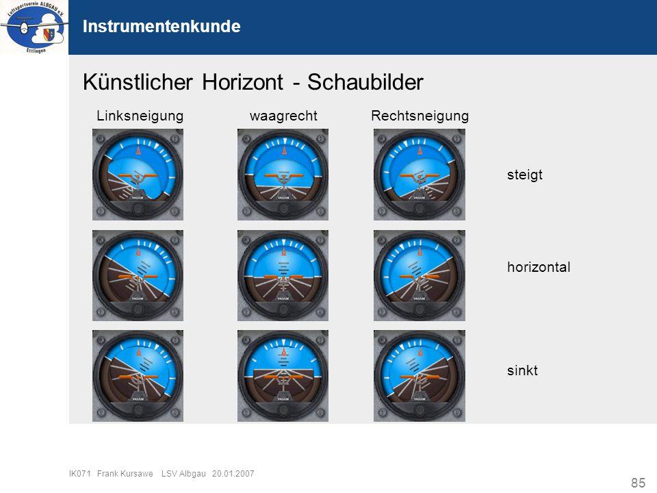 Künstlicher Horizont - Schaubilder