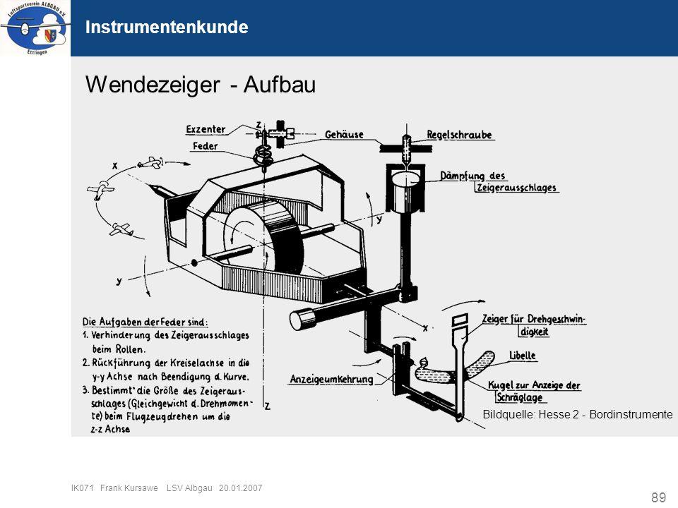 Wendezeiger - Aufbau Instrumentenkunde Fehler