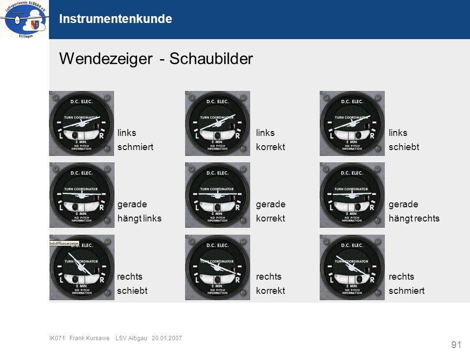 Wendezeiger - Schaubilder