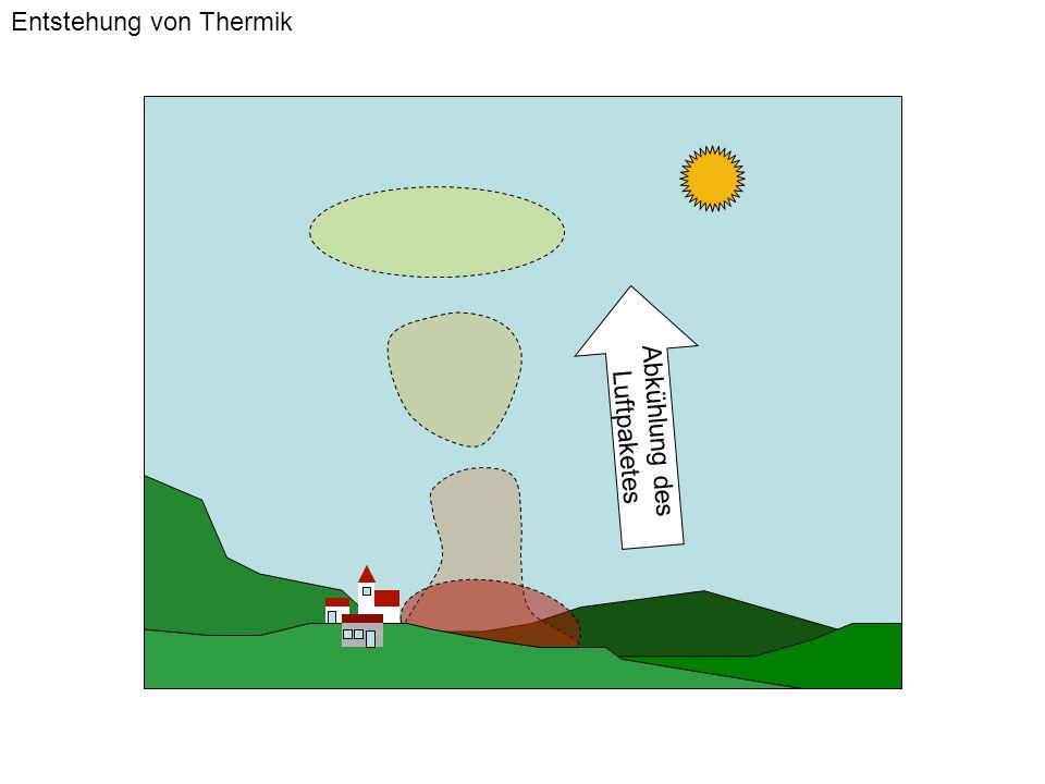 Entstehung von Thermik