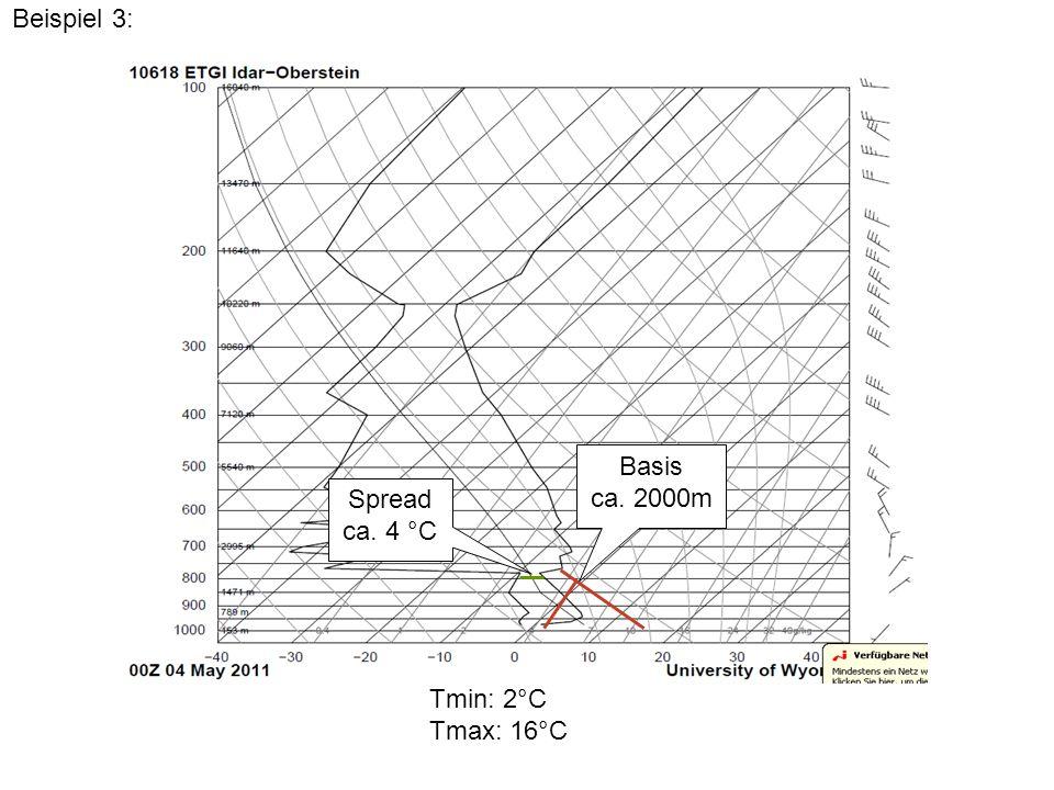 Beispiel 3: Basis ca. 2000m Spread ca. 4 °C Tmin: 2°C Tmax: 16°C
