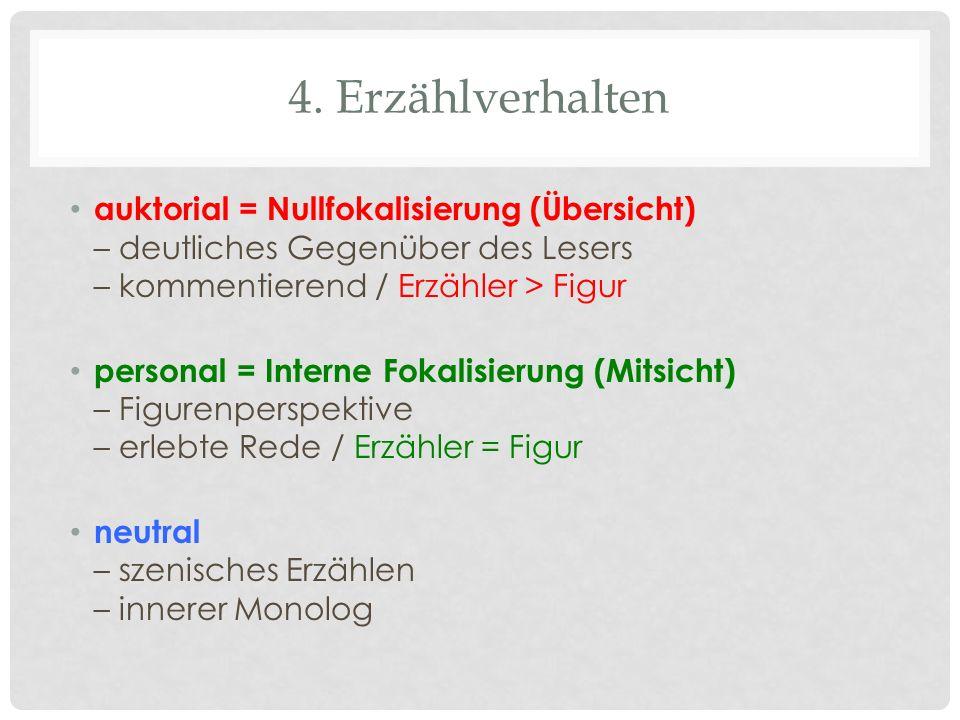 4. Erzählverhalten auktorial = Nullfokalisierung (Übersicht) – deutliches Gegenüber des Lesers – kommentierend / Erzähler > Figur.