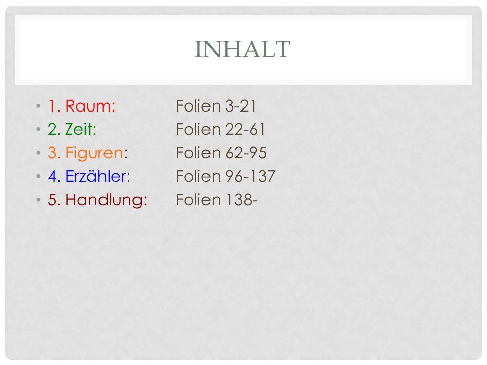 INhalt 1. Raum: Folien 3-21 2. Zeit: Folien 22-61