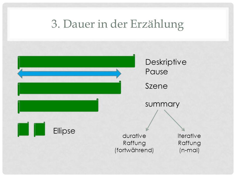 3. Dauer in der Erzählung Deskriptive Pause Szene summary Ellipse