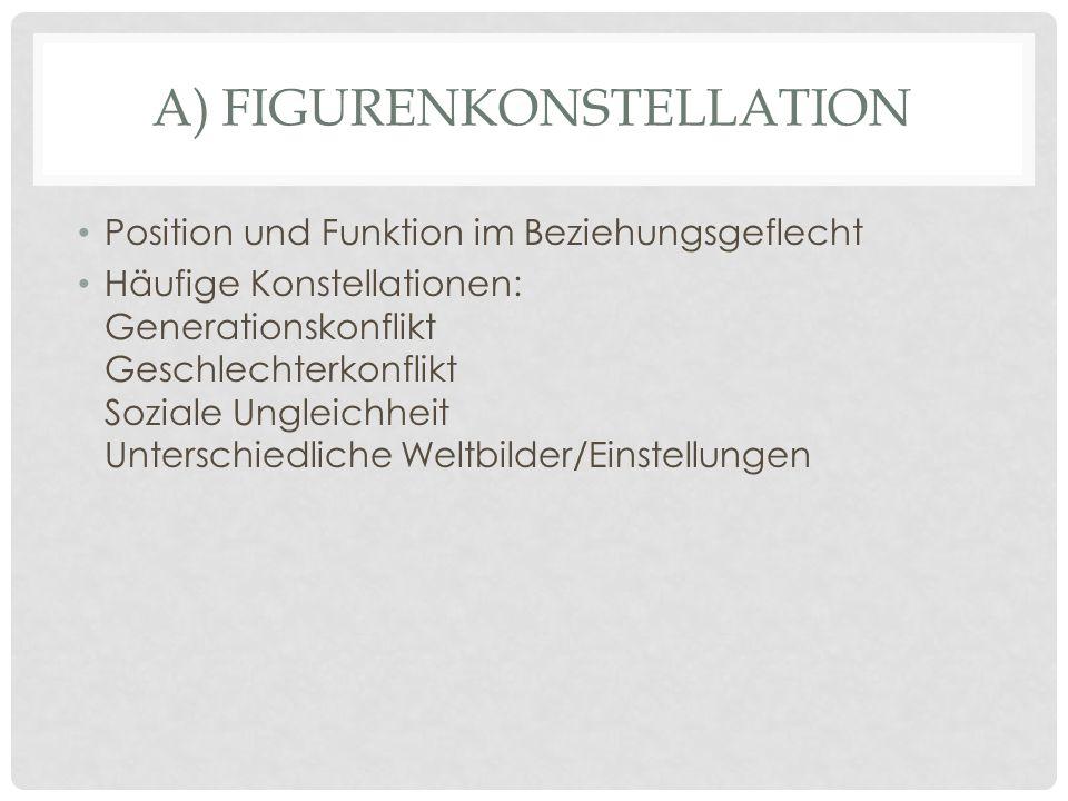 a) Figurenkonstellation