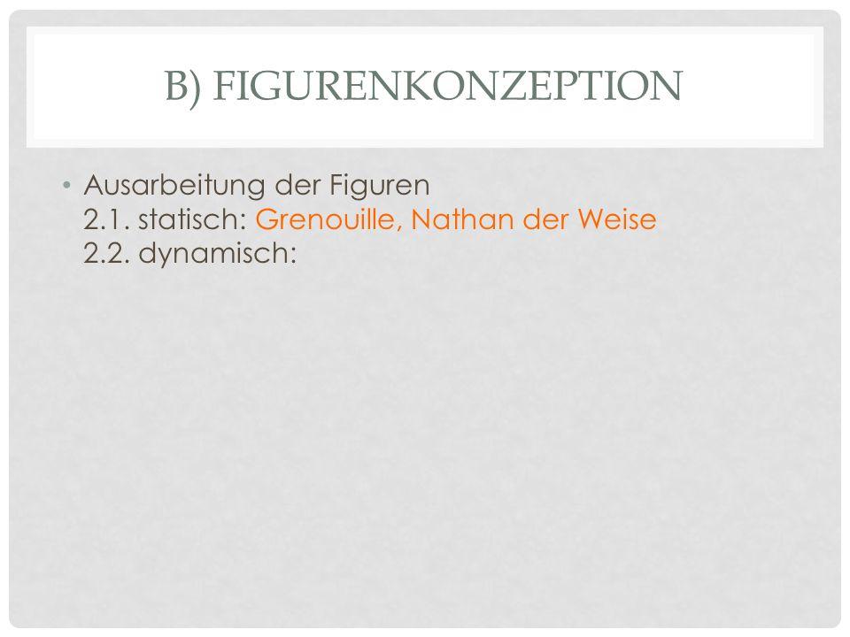 B) Figurenkonzeption Ausarbeitung der Figuren 2.1.